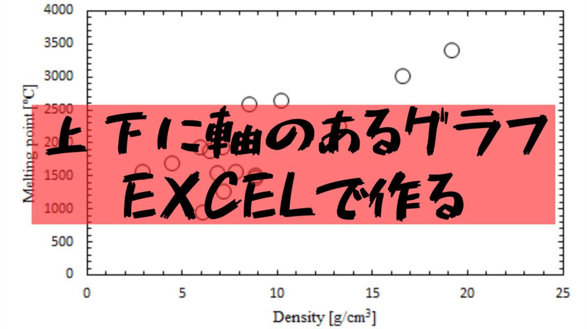 【Excel2軸グラフ】エクセルで上下左右に軸があるグラフを作る方法を画像付きで紹介!